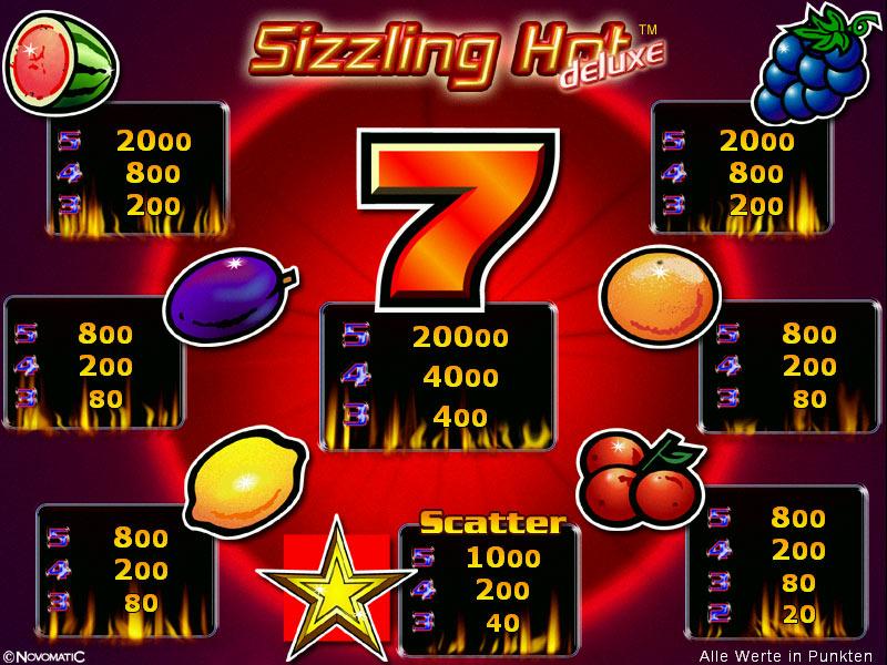 sizzling hot gra online za darmo