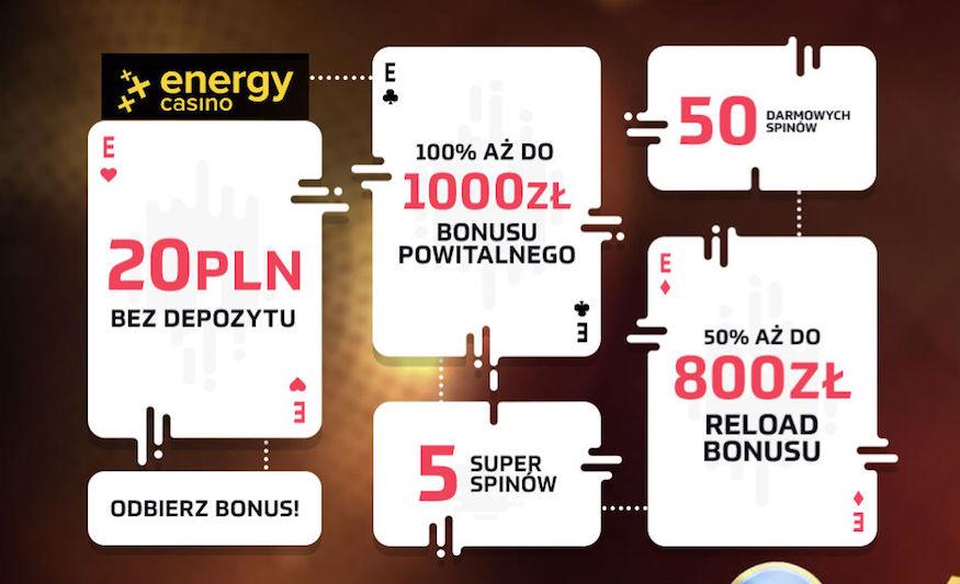 Oferta Powitalna w Energy Casino