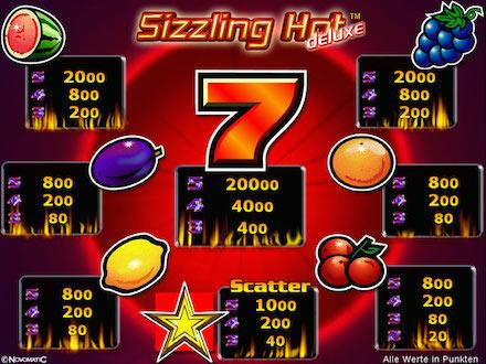 Sizzling-hot-jak-oszukac-440