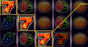 4 sposoby na wygraną w Sizzling Hot